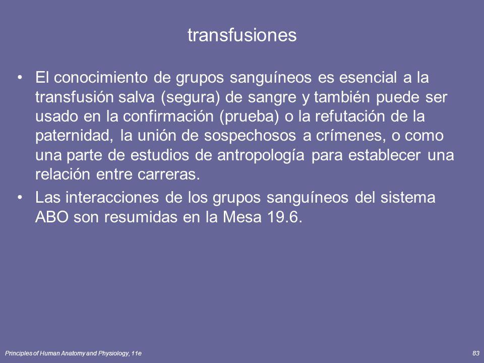 Principles of Human Anatomy and Physiology, 11e83 transfusiones El conocimiento de grupos sanguíneos es esencial a la transfusión salva (segura) de sa