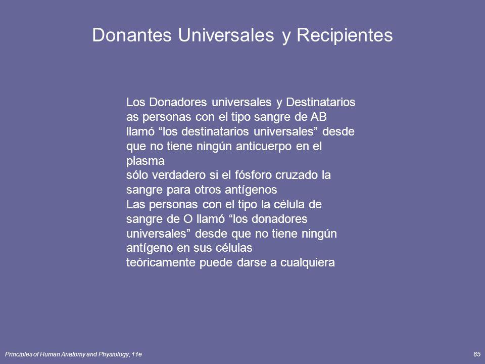 Principles of Human Anatomy and Physiology, 11e85 Donantes Universales y Recipientes Los Donadores universales y Destinatarios as personas con el tipo