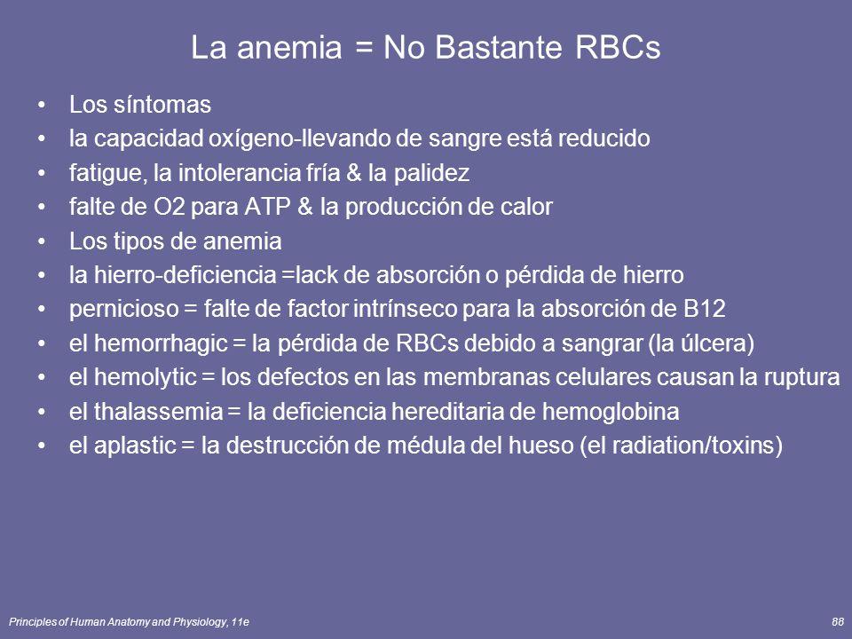 Principles of Human Anatomy and Physiology, 11e88 La anemia = No Bastante RBCs Los síntomas la capacidad oxígeno-llevando de sangre está reducido fati