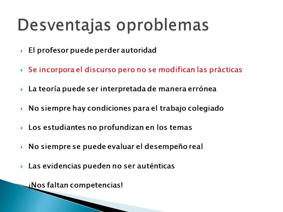 El profesor puede perder autoridad Se incorpora el discurso pero no se modifican las prácticas La teoría puede ser interpretada de manera errónea No s