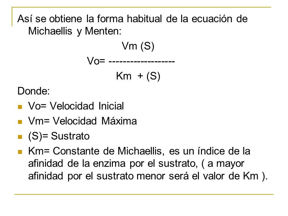 Así se obtiene la forma habitual de la ecuación de Michaellis y Menten: Vm (S) Vo= ------------------- Km + (S) Donde: Vo= Velocidad Inicial Vm= Veloc