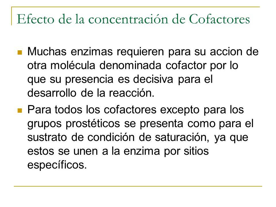 Efecto de la concentración de Cofactores Muchas enzimas requieren para su accion de otra molécula denominada cofactor por lo que su presencia es decis