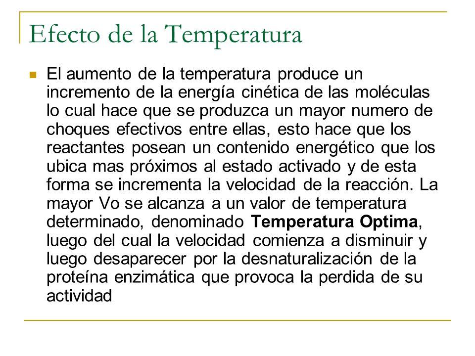 Efecto de la Temperatura El aumento de la temperatura produce un incremento de la energía cinética de las moléculas lo cual hace que se produzca un ma