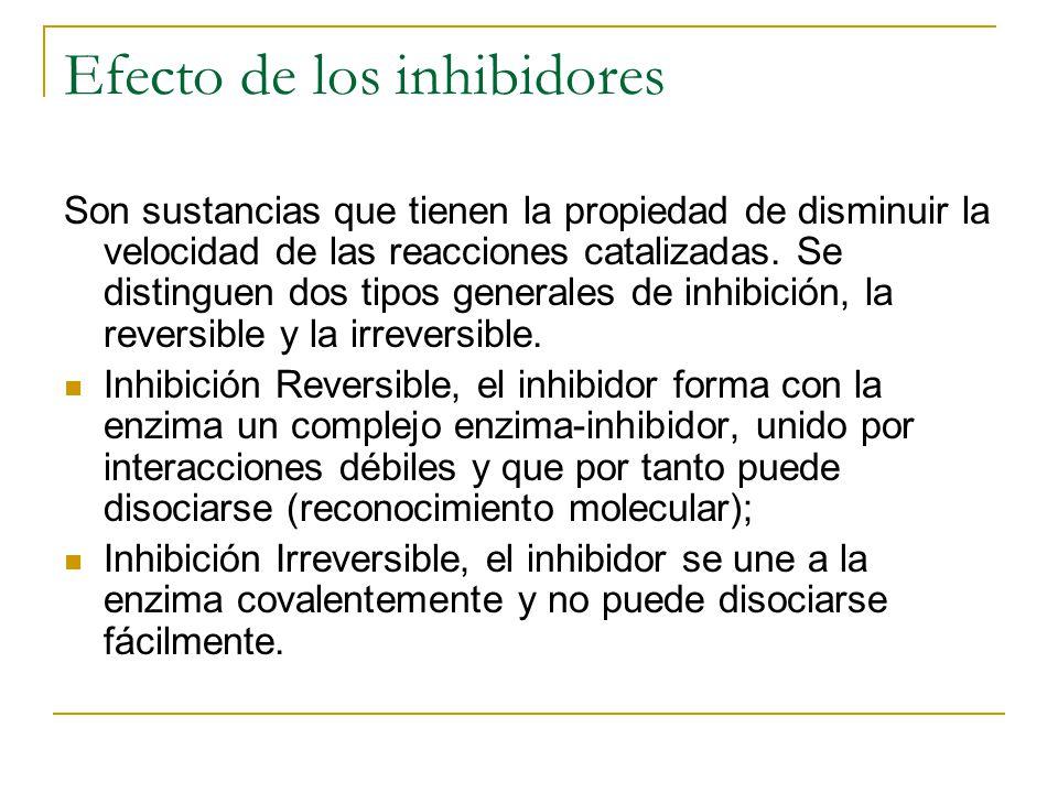 Efecto de los inhibidores Son sustancias que tienen la propiedad de disminuir la velocidad de las reacciones catalizadas. Se distinguen dos tipos gene