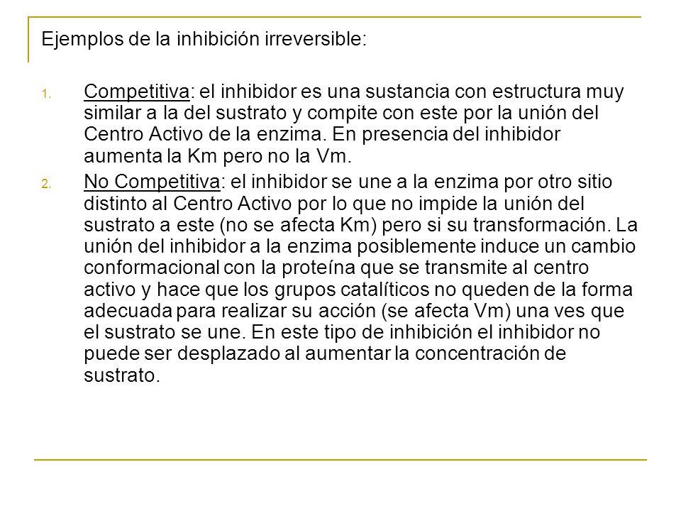 Ejemplos de la inhibición irreversible: 1. Competitiva: el inhibidor es una sustancia con estructura muy similar a la del sustrato y compite con este