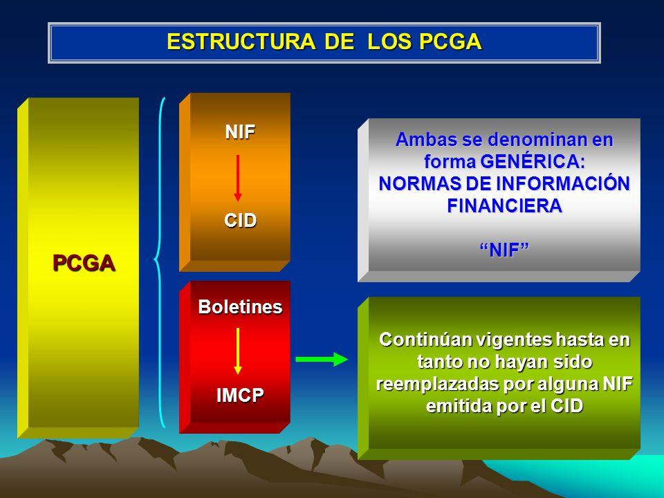 PCGA NIFCID BoletinesIMCP Ambas se denominan en forma GENÉRICA: NORMAS DE INFORMACIÓN FINANCIERA NIF ESTRUCTURA DE LOS PCGA Continúan vigentes hasta e