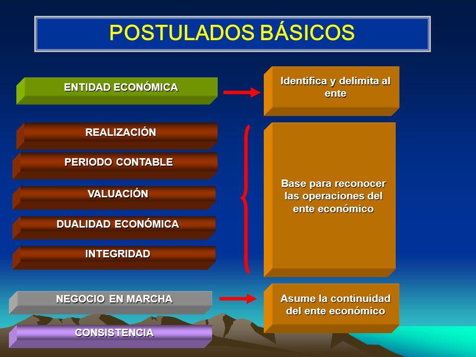 Base para reconocer las operaciones del ente económico ENTIDAD ECONÓMICA REALIZACIÓN PERIODO CONTABLE POSTULADOS BÁSICOS VALUACIÓN DUALIDAD ECONÓMICA