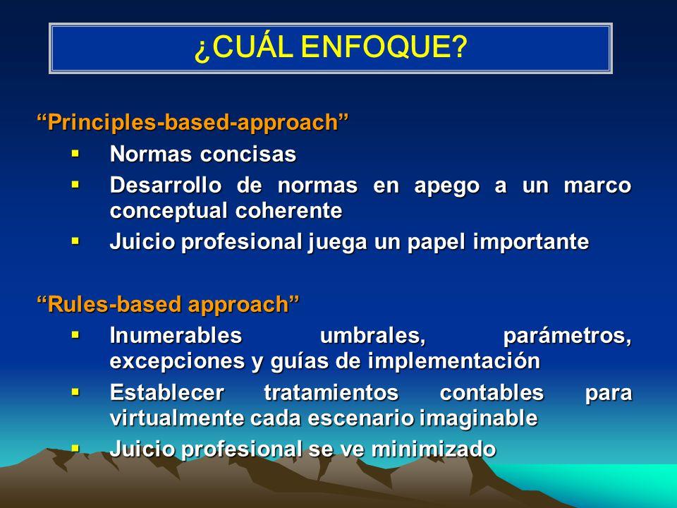 Principles-based-approach Normas concisas Normas concisas Desarrollo de normas en apego a un marco conceptual coherente Desarrollo de normas en apego