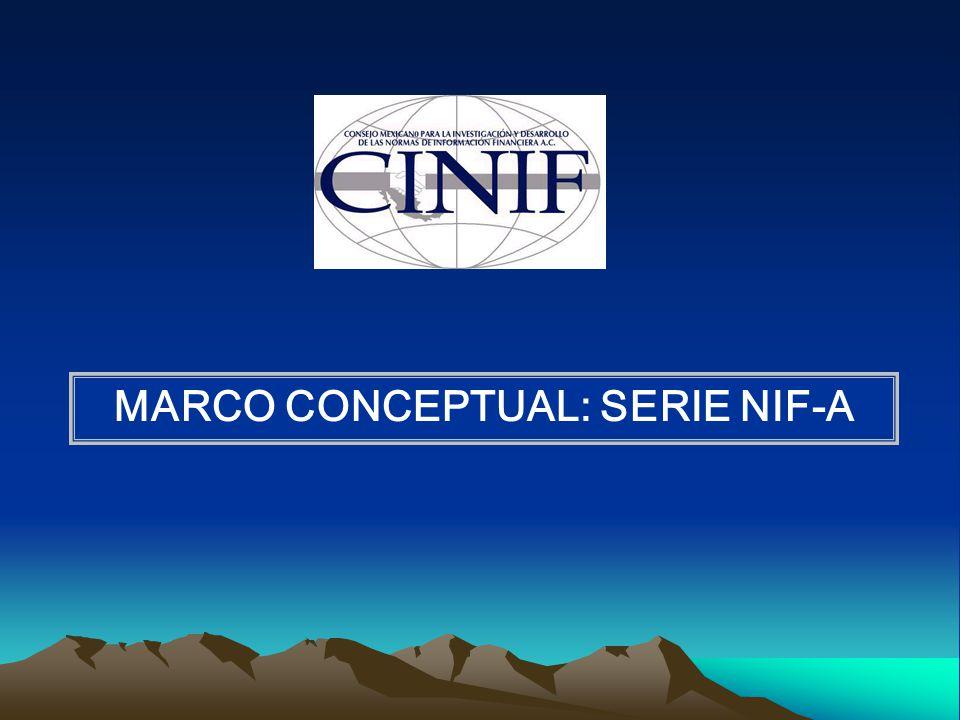 CF CF CF CF -- SFAC 6 A-11 Elementos básicos de los estados financieros NIF A-5 SFAC 2 A-1A-6A-5 Características cualitativas de la información financiera NIF A-4 SFAC 2 A-1A-2A-3 Postulados básicos de la contabilidad financiera NIF A-3 SFAC 1 B-1B-2 Necesidades de los usuarios y objetivos de la información financiera NIF A-2 --A-1 Estructura de los Principios de Contabilidad Generalmente Aceptados NIF A-1 IASB FASB Sustituye TítuloNIF SERIE NIF-A Y SU EQUIVALENCIA CON ORDENAMIENTOS INTERNACIONALES