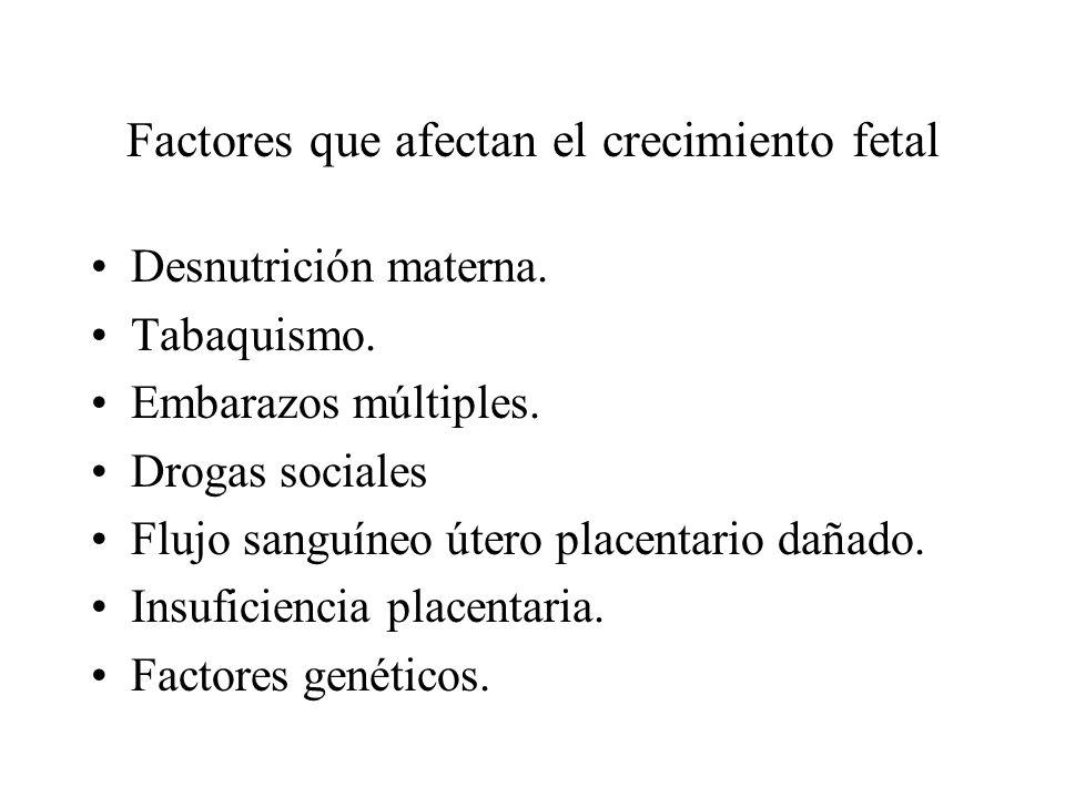Factores que afectan el crecimiento fetal Desnutrición materna. Tabaquismo. Embarazos múltiples. Drogas sociales Flujo sanguíneo útero placentario dañ