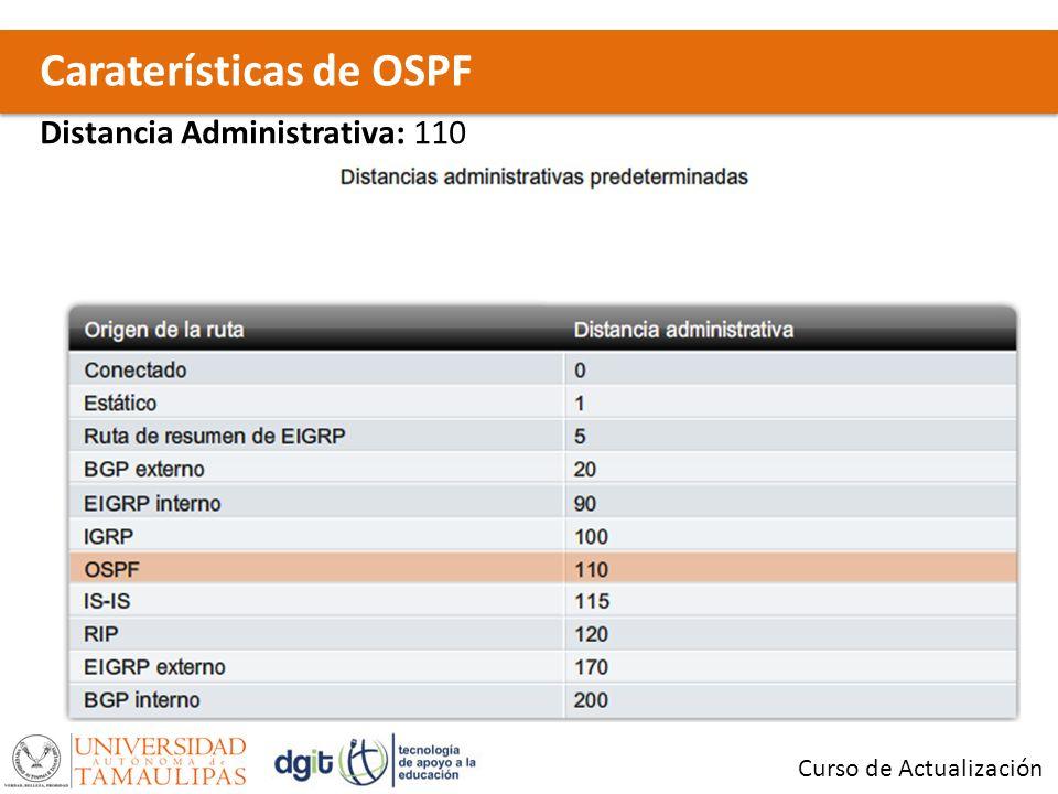 Caraterísticas de OSPF Curso de Actualización Distancia Administrativa: 110