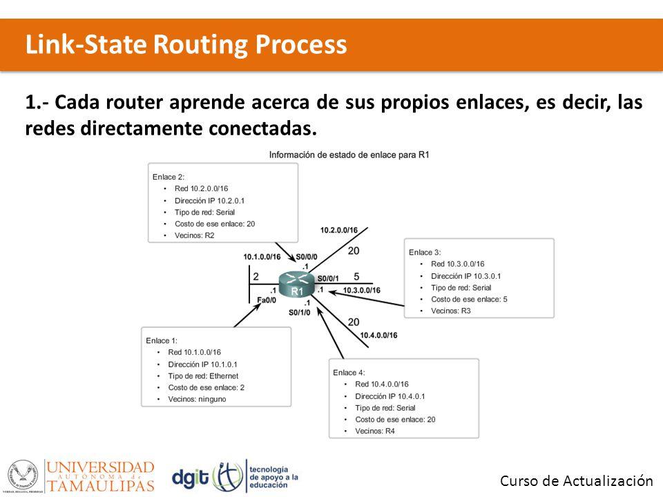Link-State Routing Process Curso de Actualización 2.- Cada router es responsable de conocer a sus vecinos directamente conectados.
