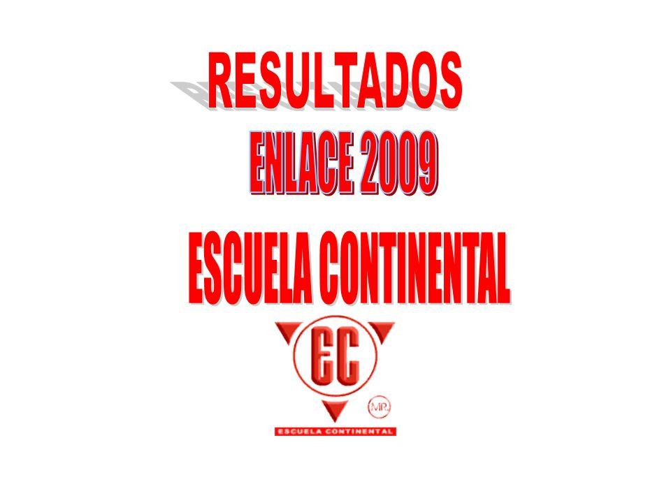Escuela Continental Secundaria PRIMER GRADO SEGUNDO GRADO PUNTAJES DE EXAMENES EN CONTINENTAL SECUNDARIA