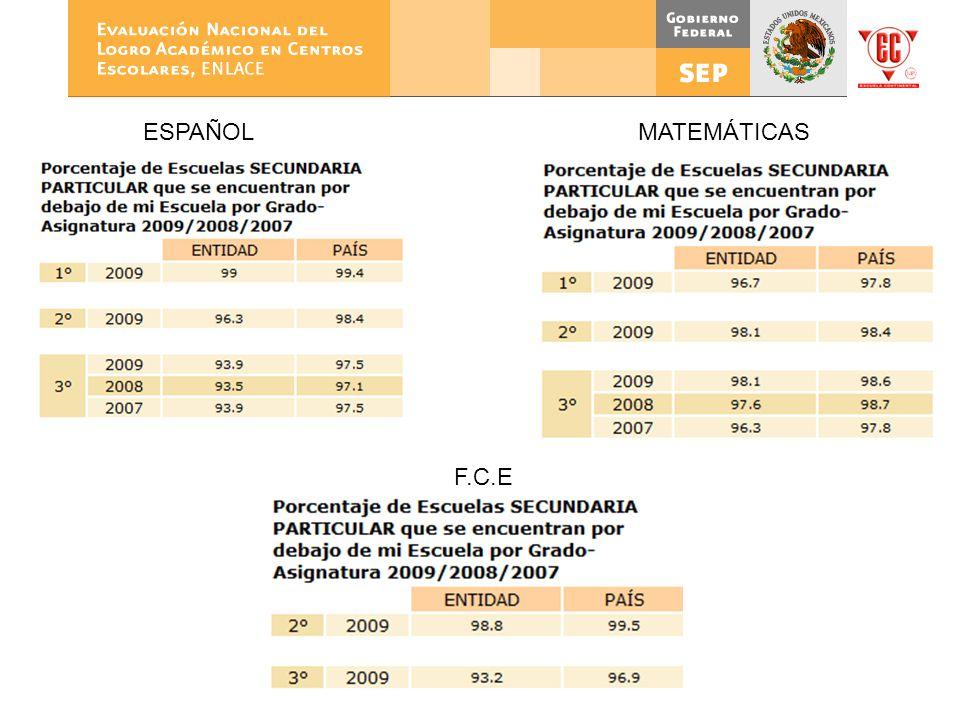 ESPAÑOLMATEMÁTICAS F.C.E