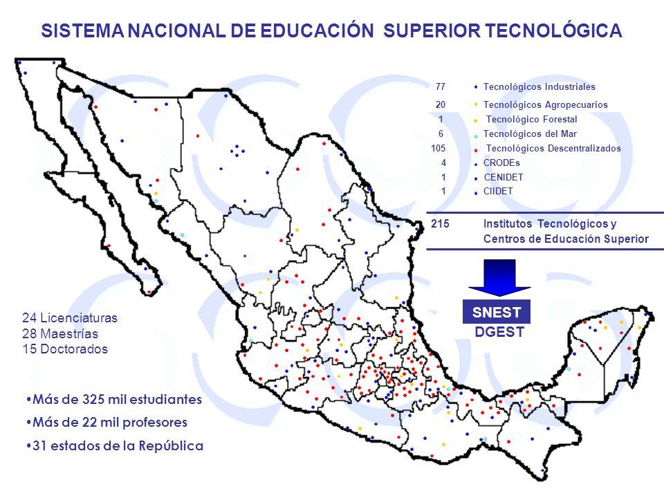 El Sistema Nacional de Educación Superior Tecnológica.