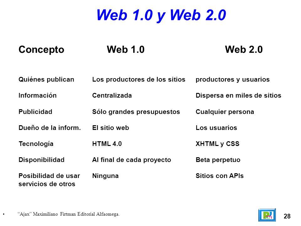 28 Ajax Maximiliano Firtman Editorial Alfaomega. Web 1.0 y Web 2.0 ConceptoWeb 1.0Web 2.0 Quiénes publicanLos productores de los sitiosproductores y u