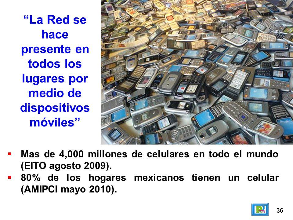 La Red se hace presente en todos los lugares por medio de dispositivos móviles Mas de 4,000 millones de celulares en todo el mundo (EITO agosto 2009).