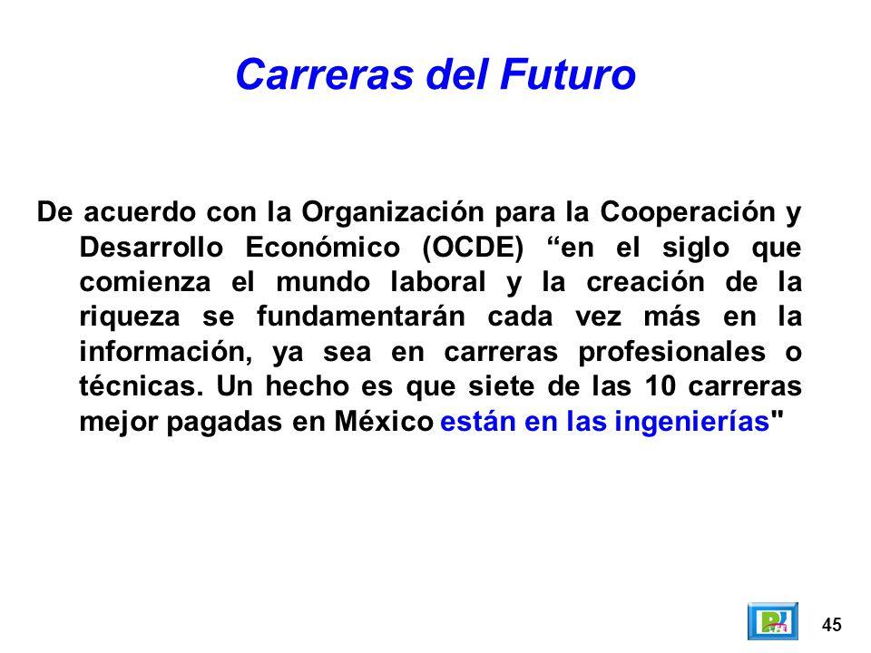 45 Carreras del Futuro De acuerdo con la Organización para la Cooperación y Desarrollo Económico (OCDE) en el siglo que comienza el mundo laboral y la