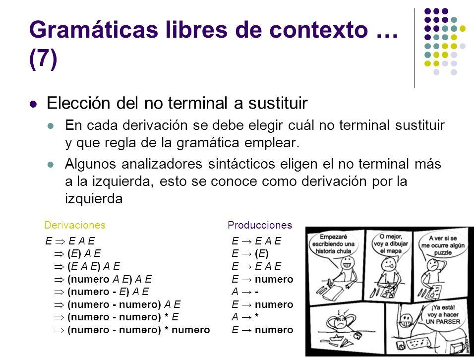 Gramáticas libres de contexto … (7) Elección del no terminal a sustituir En cada derivación se debe elegir cuál no terminal sustituir y que regla de la gramática emplear.