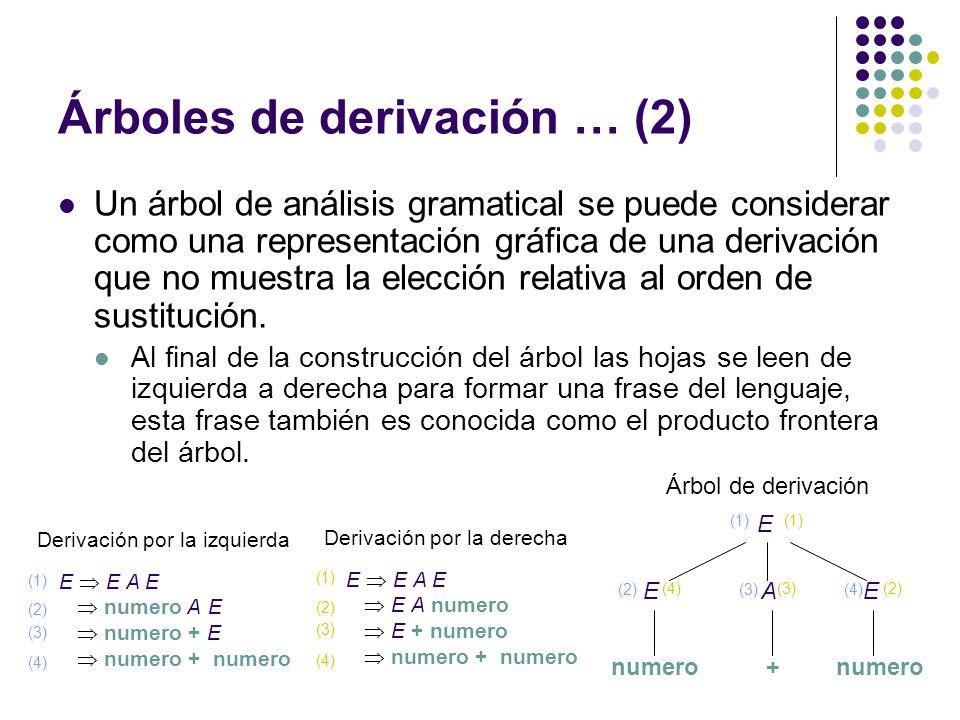 Árboles de derivación … (2) Un árbol de análisis gramatical se puede considerar como una representación gráfica de una derivación que no muestra la elección relativa al orden de sustitución.