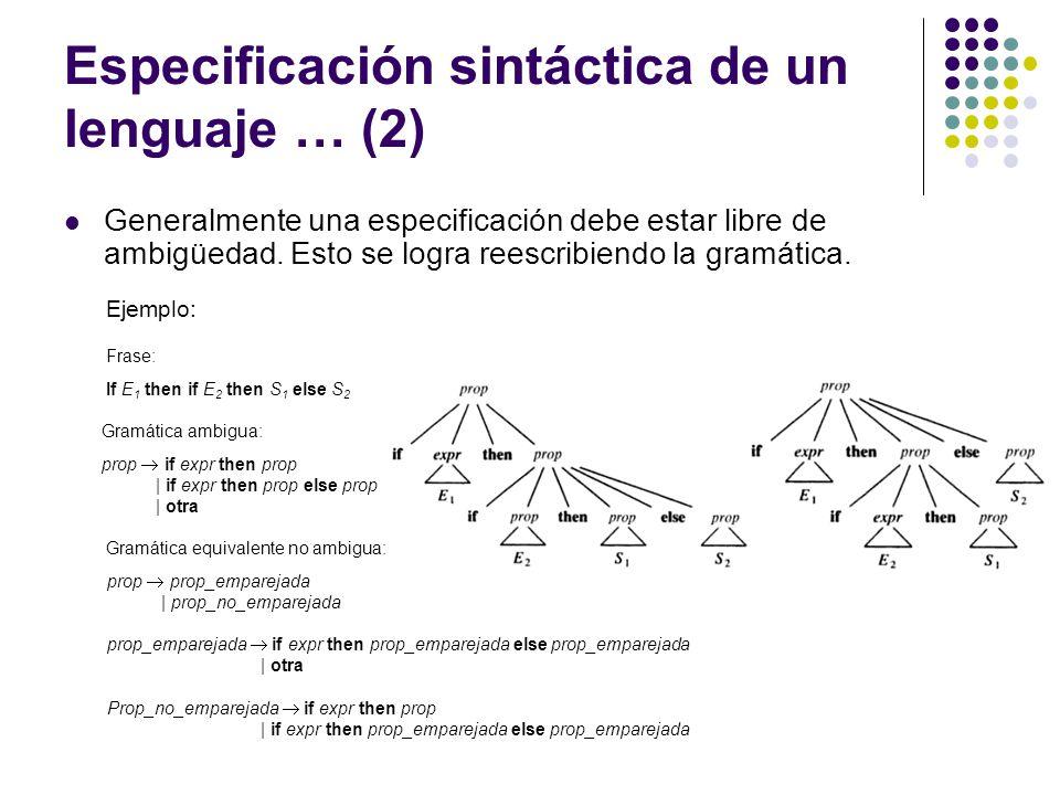 Especificación sintáctica de un lenguaje … (2) Generalmente una especificación debe estar libre de ambigüedad.