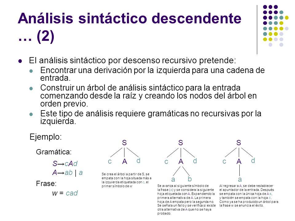 Análisis sintáctico descendente … (2) El análisis sintáctico por descenso recursivo pretende: Encontrar una derivación por la izquierda para una cadena de entrada.