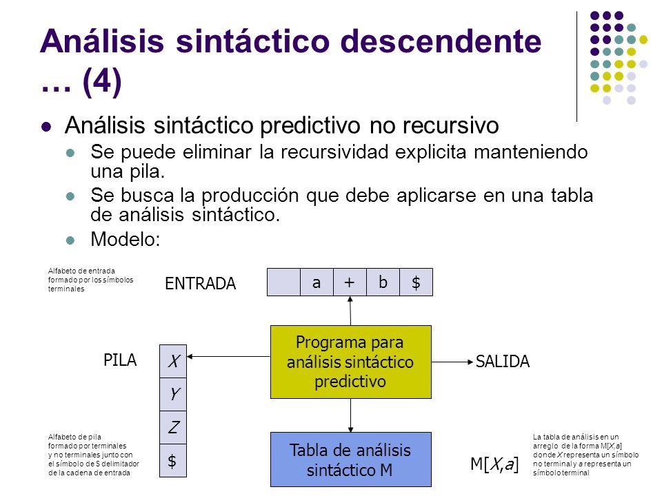 Análisis sintáctico descendente … (4) Análisis sintáctico predictivo no recursivo Se puede eliminar la recursividad explicita manteniendo una pila.