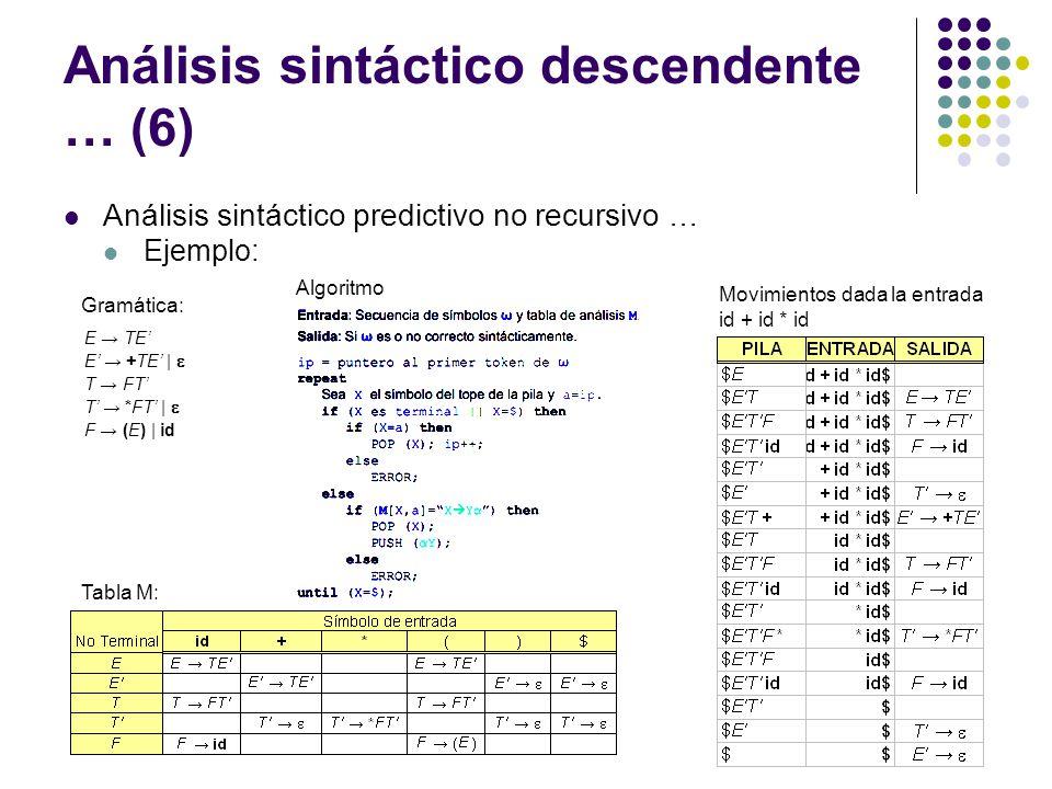 Análisis sintáctico descendente … (6) Análisis sintáctico predictivo no recursivo … Ejemplo: E TE E +TE   T FT T *FT   F (E)   id Gramática: Tabla M: Algoritmo Movimientos dada la entrada id + id * id