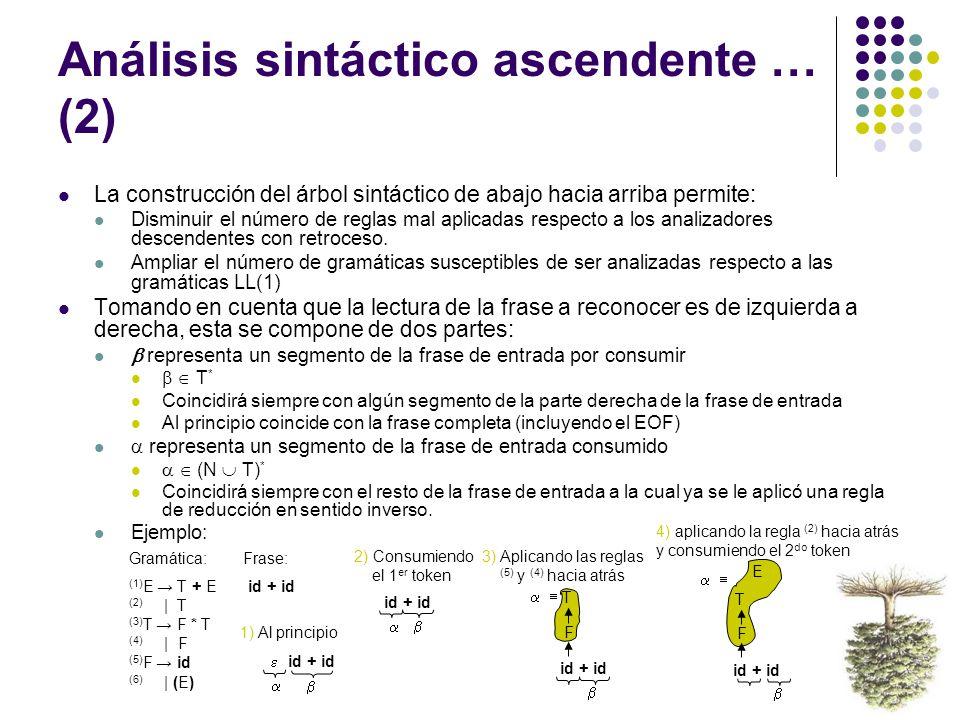 Análisis sintáctico ascendente … (2) La construcción del árbol sintáctico de abajo hacia arriba permite: Disminuir el número de reglas mal aplicadas respecto a los analizadores descendentes con retroceso.