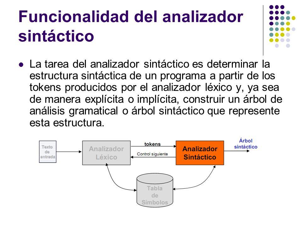 Funcionalidad del analizador sintáctico La tarea del analizador sintáctico es determinar la estructura sintáctica de un programa a partir de los tokens producidos por el analizador léxico y, ya sea de manera explícita o implícita, construir un árbol de análisis gramatical o árbol sintáctico que represente esta estructura.