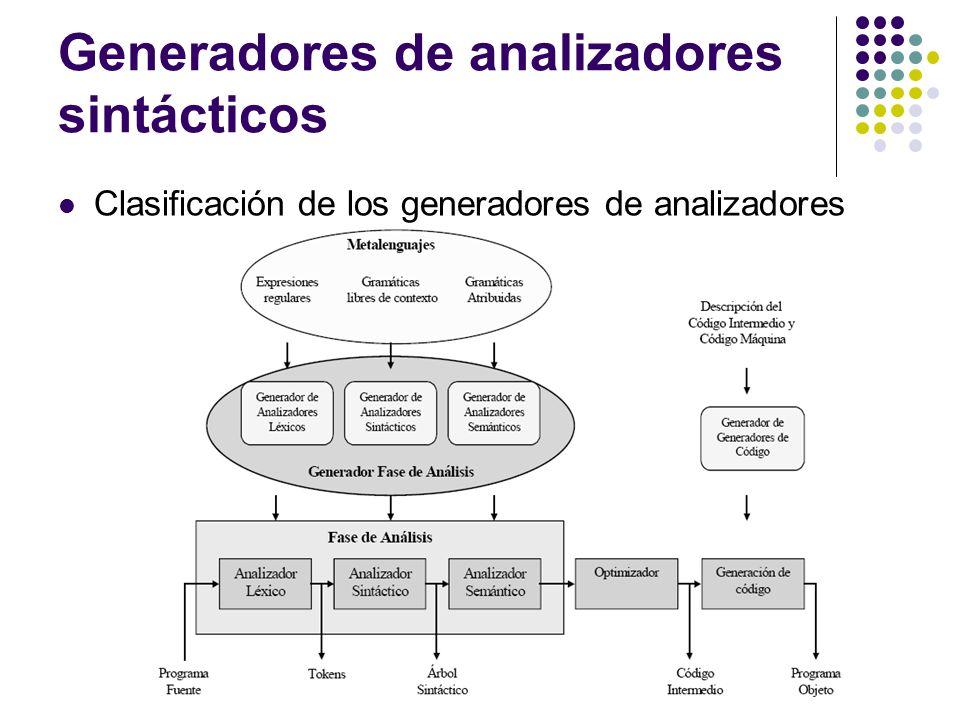 Generadores de analizadores sintácticos Clasificación de los generadores de analizadores