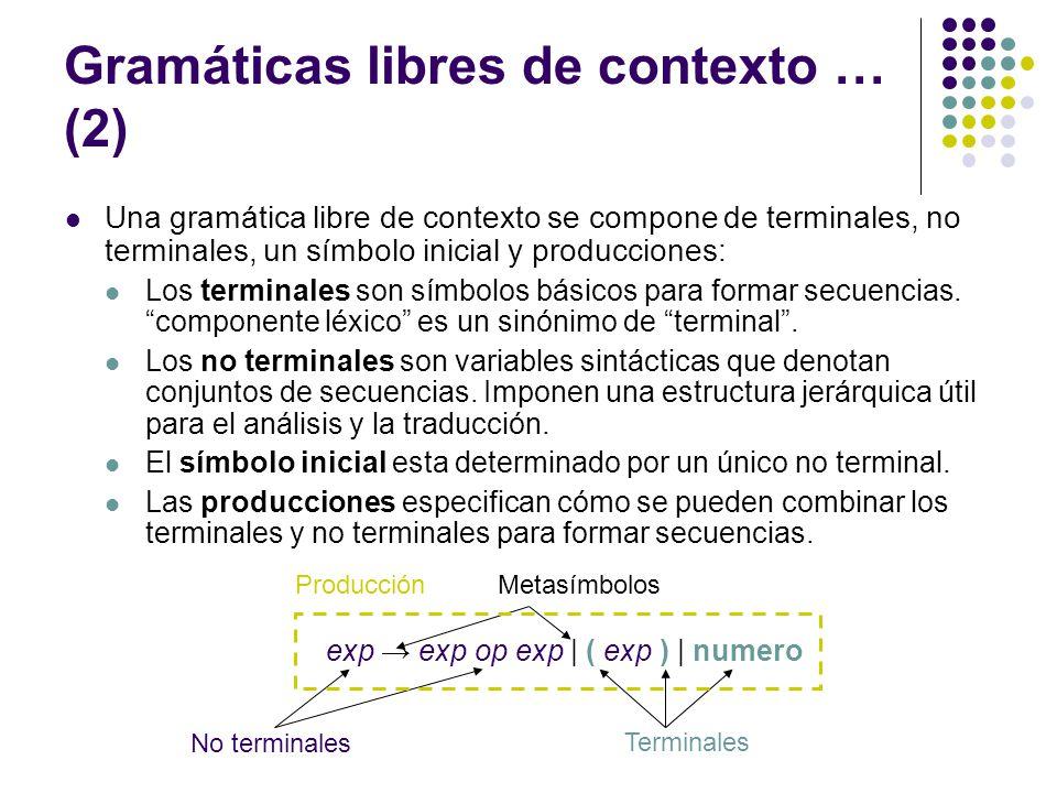 Gramáticas libres de contexto … (3) Los metasímbolos a emplear de aquí en adelante son los de uso común, sin embargo se pueden encontrar otras representaciones exp exp op exp   ( exp )   numero op +   -   *   / En este ejemplo los no terminales están en cursivas, los terminales en negritas, los metasímbolos en texto normal y las producciones de definen por Otras posibles representaciones del ejemplo anterior son: ::=   ( )   NUMERO ::= +   -   *   / exp : exp op exp   ( exp )   NUMERO ; op : +   -   *   / ; exp exp op exp exp ( exp ) exp numero op + op - op * op /