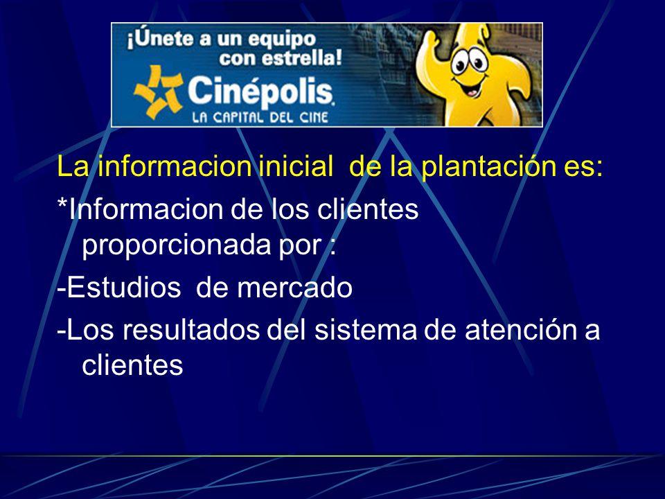 La informacion inicial de la plantación es: *Informacion de los clientes proporcionada por : -Estudios de mercado -Los resultados del sistema de atenc