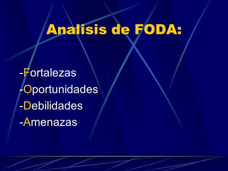 Analisis de FODA: -Fortalezas -Oportunidades -Debilidades -Amenazas