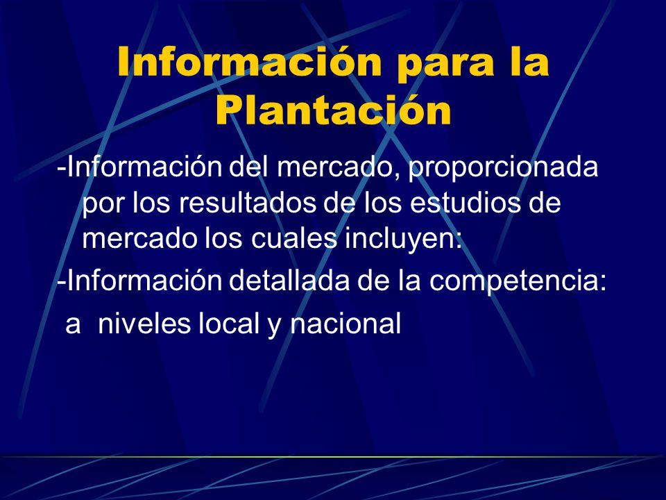 Información para la Plantación -Información del mercado, proporcionada por los resultados de los estudios de mercado los cuales incluyen: -Información detallada de la competencia: a niveles local y nacional