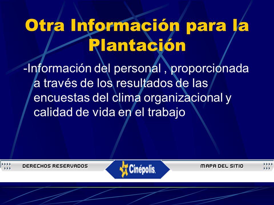 Otra Información para la Plantación -Información del personal, proporcionada a través de los resultados de las encuestas del clima organizacional y ca
