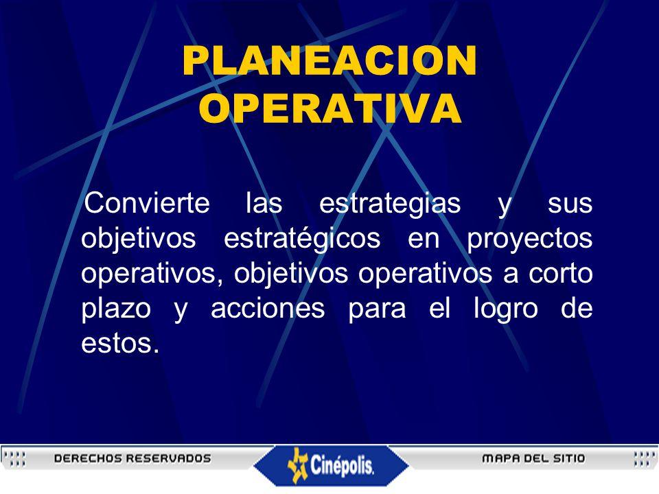 PLANEACION OPERATIVA Convierte las estrategias y sus objetivos estratégicos en proyectos operativos, objetivos operativos a corto plazo y acciones par
