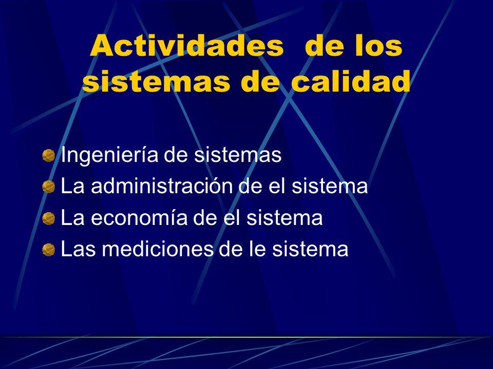 Actividades de los sistemas de calidad Ingeniería de sistemas La administración de el sistema La economía de el sistema Las mediciones de le sistema
