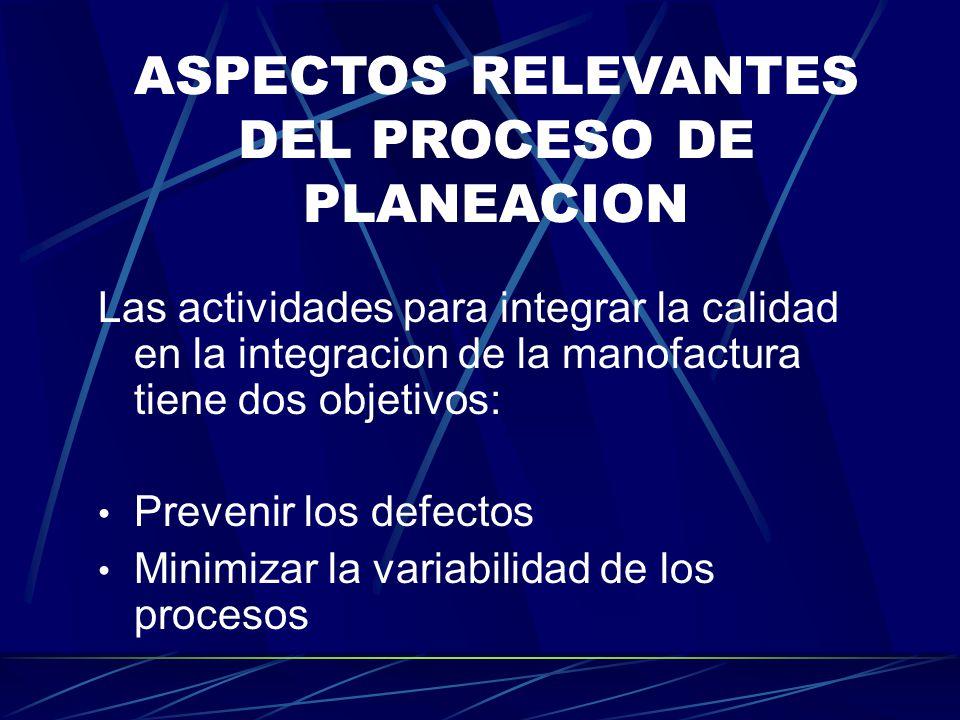 ASPECTOS RELEVANTES DEL PROCESO DE PLANEACION Las actividades para integrar la calidad en la integracion de la manofactura tiene dos objetivos: Prevenir los defectos Minimizar la variabilidad de los procesos