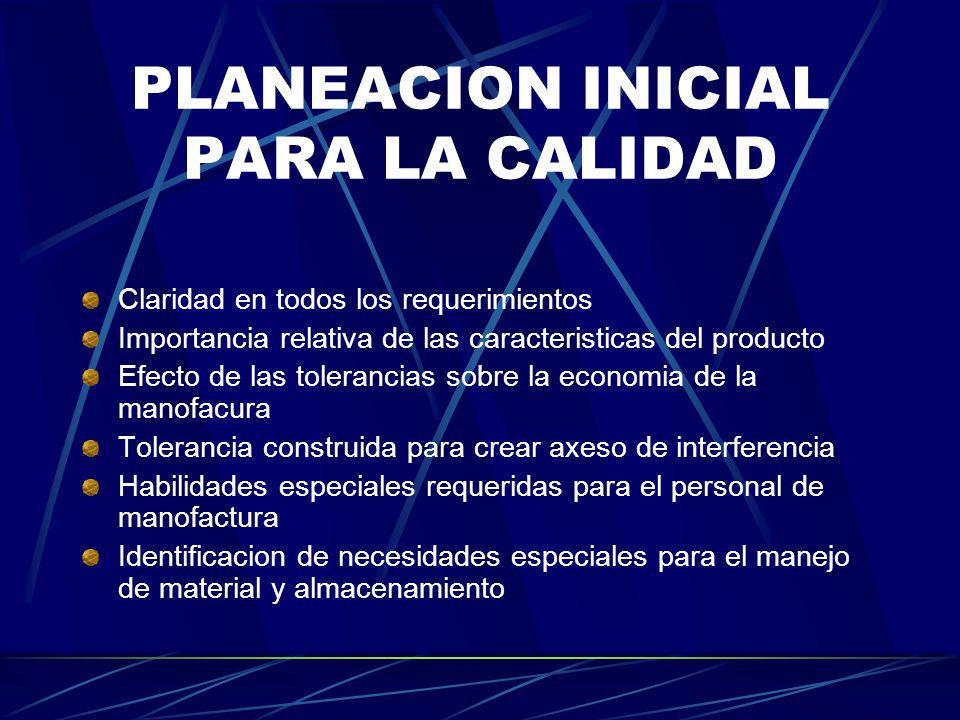 PLANEACION INICIAL PARA LA CALIDAD Claridad en todos los requerimientos Importancia relativa de las caracteristicas del producto Efecto de las toleran