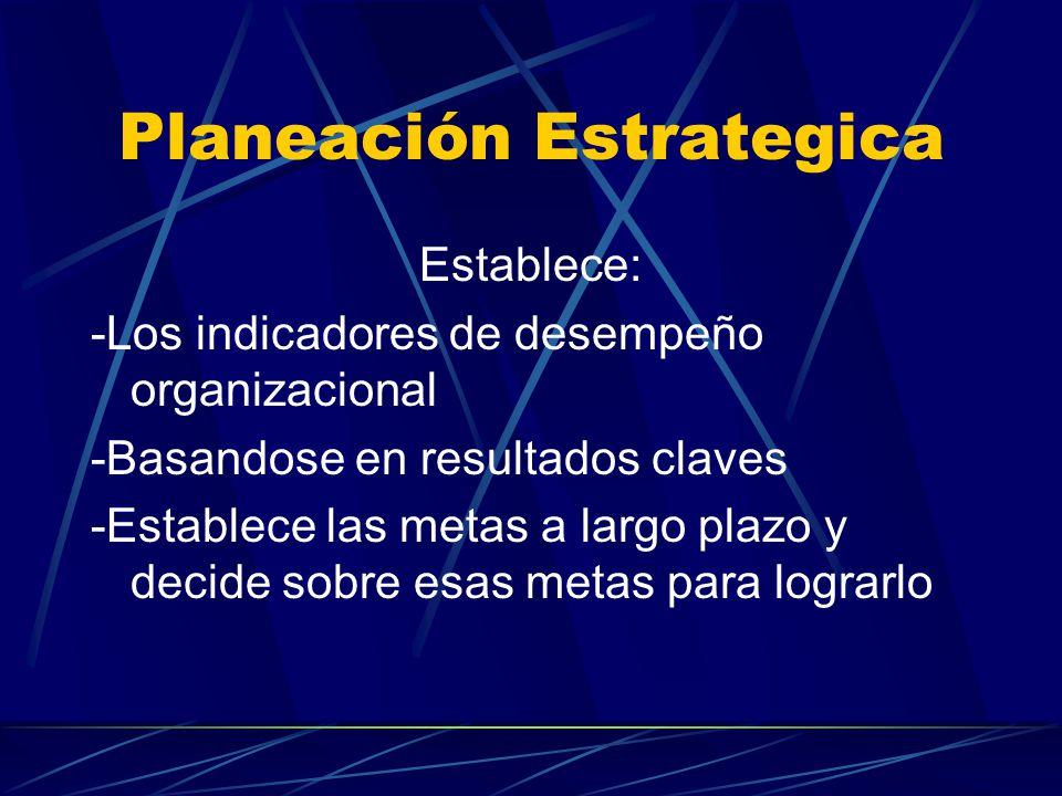 Planeación Estrategica Establece: -Los indicadores de desempeño organizacional -Basandose en resultados claves -Establece las metas a largo plazo y decide sobre esas metas para lograrlo