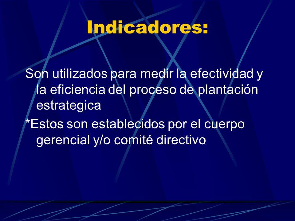 Indicadores: Son utilizados para medir la efectividad y la eficiencia del proceso de plantación estrategica *Estos son establecidos por el cuerpo gere