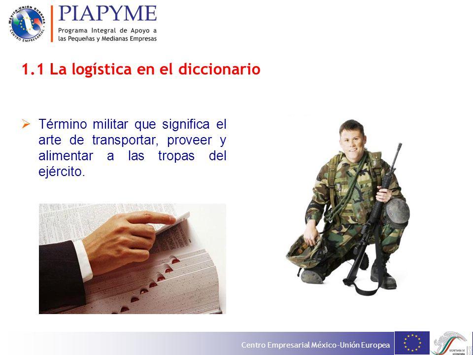 Tel. (+52-55) 5449-9177, 5449-9536 Fax (+52-55) 5449-9035 www.cemue.com.mx Periférico Sur 4333, Col. Jardines en la Montaña, C.P. 14210 México D.F. Ce