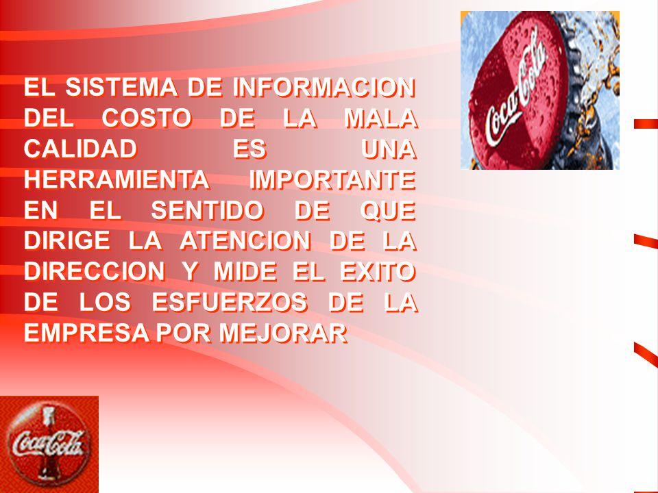 EL SISTEMA DE INFORMACION DEL COSTO DE LA MALA CALIDAD ES UNA HERRAMIENTA IMPORTANTE EN EL SENTIDO DE QUE DIRIGE LA ATENCION DE LA DIRECCION Y MIDE EL