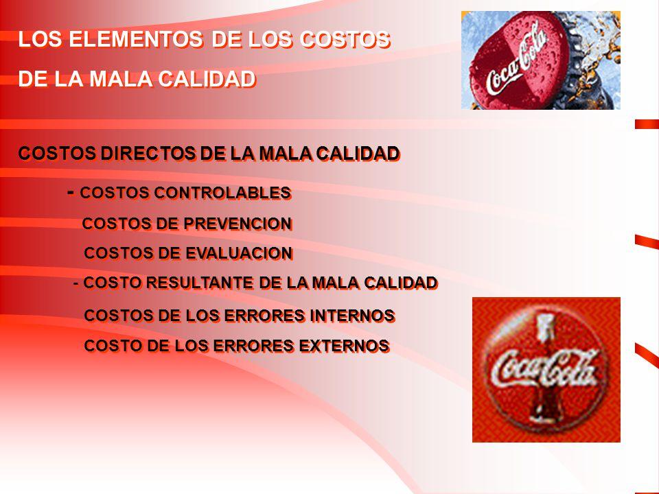 LOS ELEMENTOS DE LOS COSTOS DE LA MALA CALIDAD COSTOS DIRECTOS DE LA MALA CALIDAD - COSTOS CONTROLABLES COSTOS DE PREVENCION COSTOS DE EVALUACION - CO