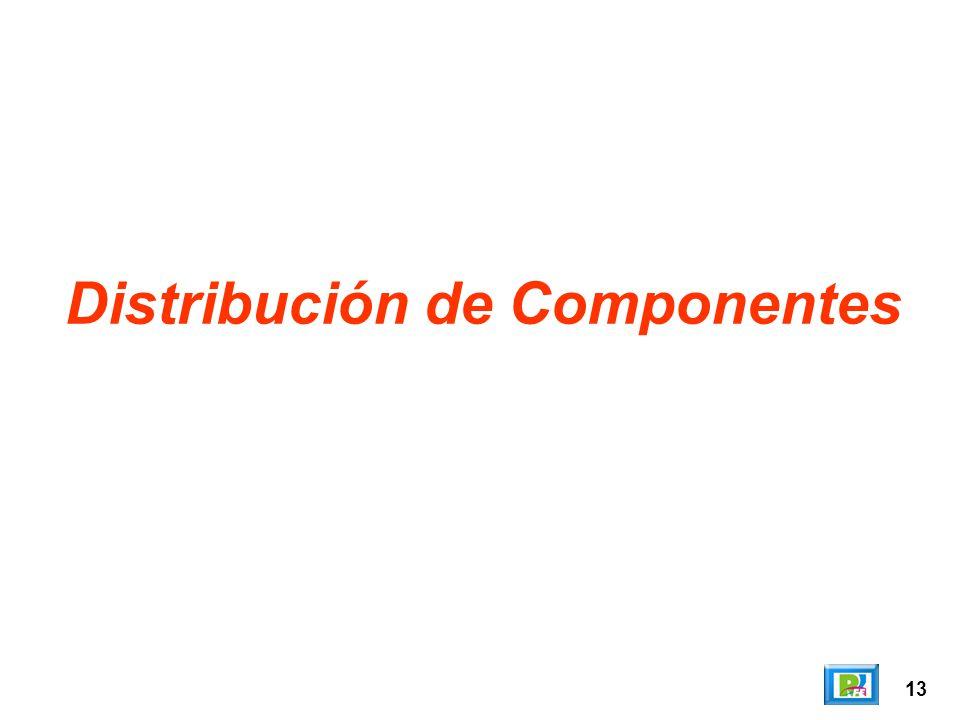 13 Distribución de Componentes