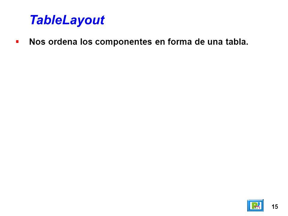 15 TableLayout Nos ordena los componentes en forma de una tabla.