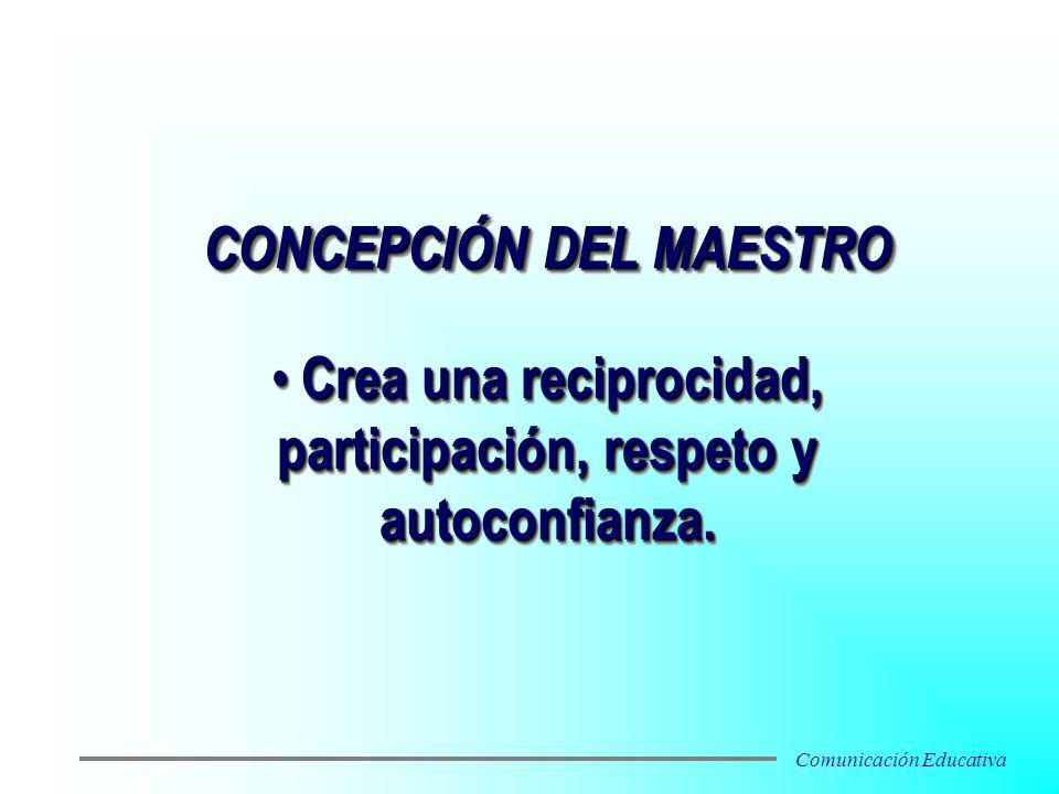 CONCEPCIÓN DEL MAESTRO Crea una reciprocidad, participación, respeto y Crea una reciprocidad, participación, respeto yautoconfianza. autoconfianza. Co
