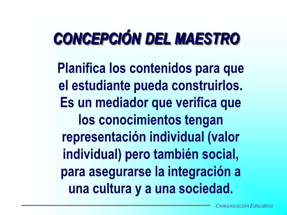 Planifica los contenidos para que el estudiante pueda construirlos. Es un mediador que verifica que los conocimientos tengan representación individual