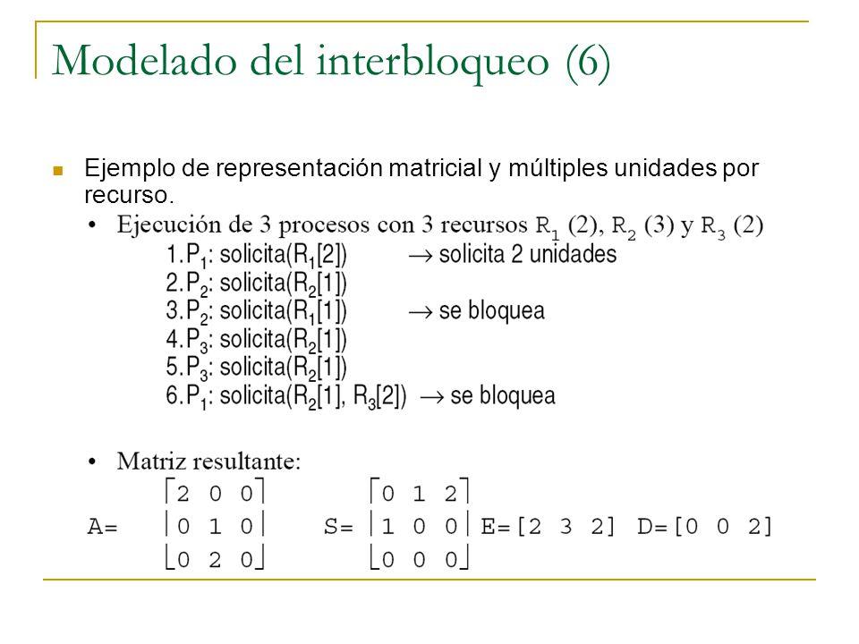 Modelado del interbloqueo (6) Ejemplo de representación matricial y múltiples unidades por recurso.